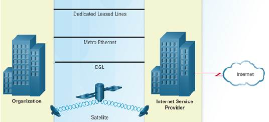 Introduction to Networks 6.0 Instructor Materials - Chapter 1: Explore the Network 85