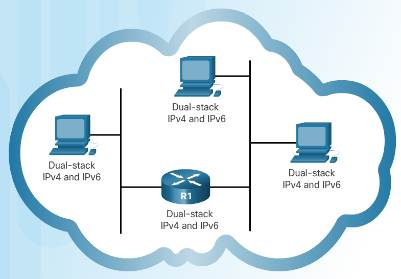Introduction to Networks 6.0 Instructor Materials – Chapter 7: IP Addressing 41
