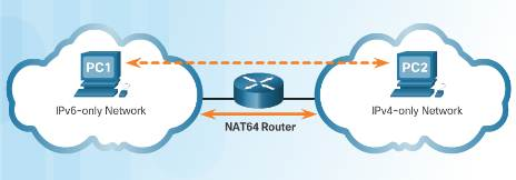Introduction to Networks 6.0 Instructor Materials – Chapter 7: IP Addressing 43