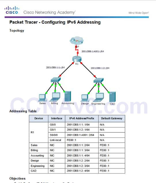 Introduction to Networks 6.0 Instructor Materials – Chapter 7: IP Addressing 66