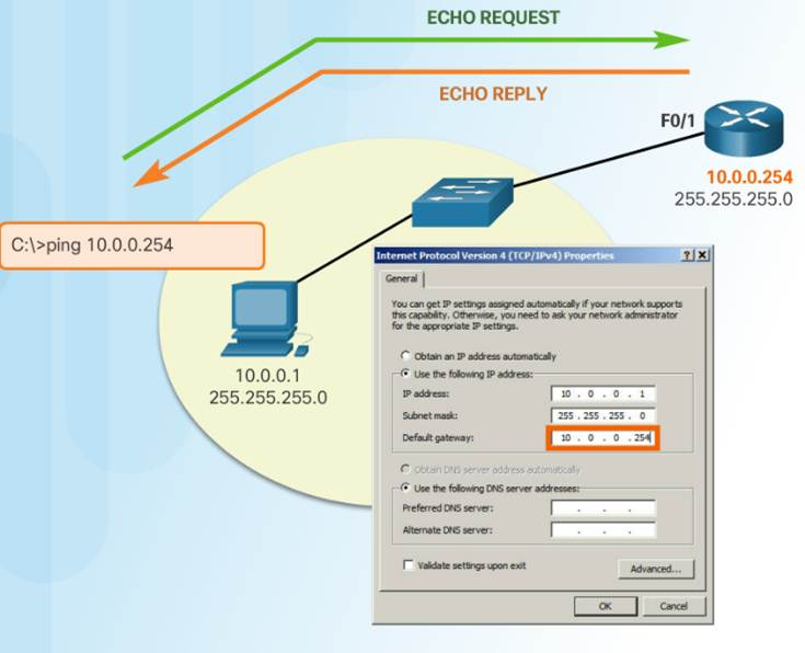 Introduction to Networks 6.0 Instructor Materials – Chapter 7: IP Addressing 242