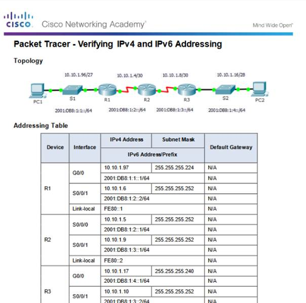 Introduction to Networks 6.0 Instructor Materials – Chapter 7: IP Addressing 78