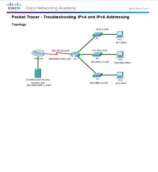 Introduction to Networks 6.0 Instructor Materials – Chapter 7: IP Addressing 82