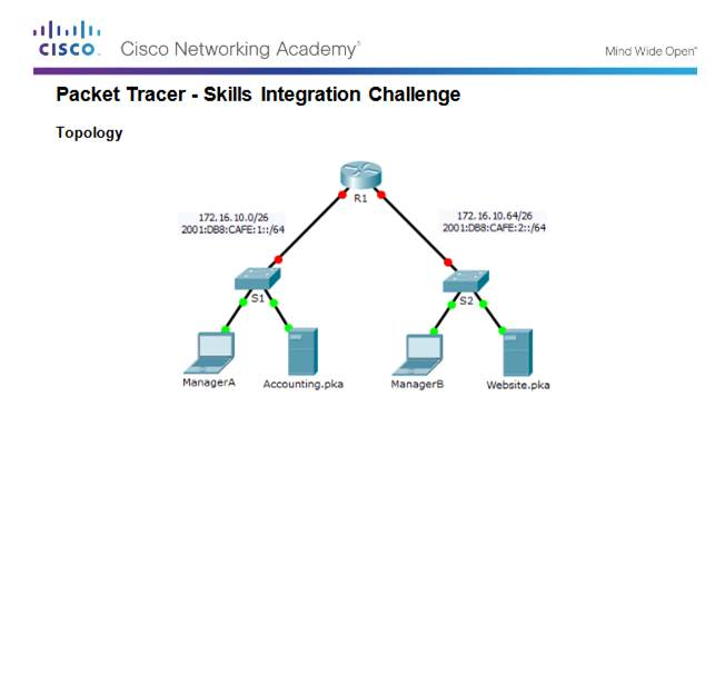 Introduction to Networks 6.0 Instructor Materials – Chapter 7: IP Addressing 83