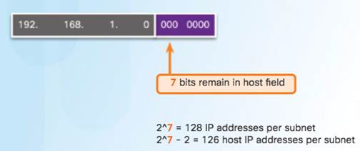Introduction to Networks 6.0 Instructor Materials – Chapter 8: Subnetting IP Networks 112