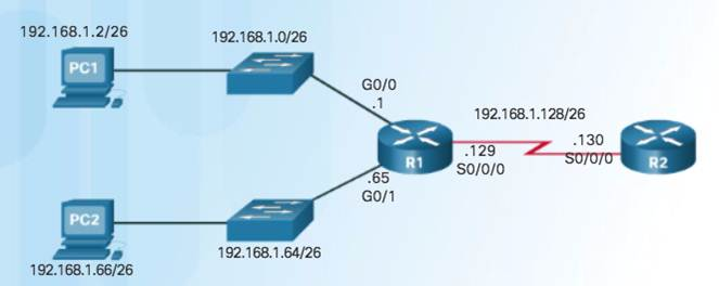 Introduction to Networks 6.0 Instructor Materials – Chapter 8: Subnetting IP Networks 113