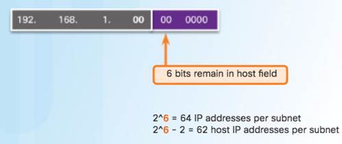 Introduction to Networks 6.0 Instructor Materials – Chapter 8: Subnetting IP Networks 114