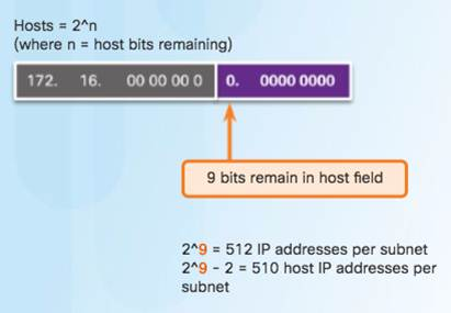 Introduction to Networks 6.0 Instructor Materials – Chapter 8: Subnetting IP Networks 123