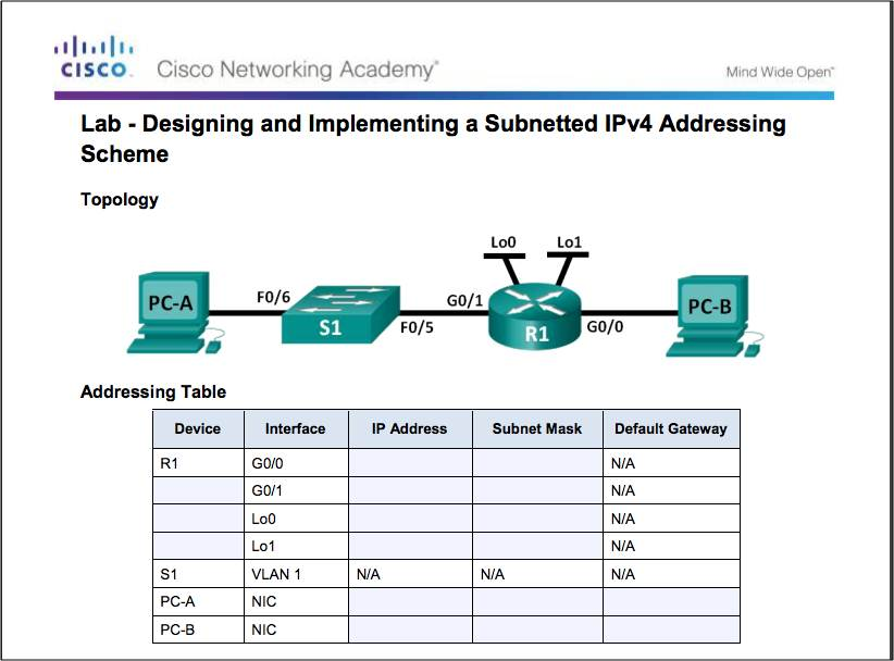 Introduction to Networks 6.0 Instructor Materials – Chapter 8: Subnetting IP Networks 141