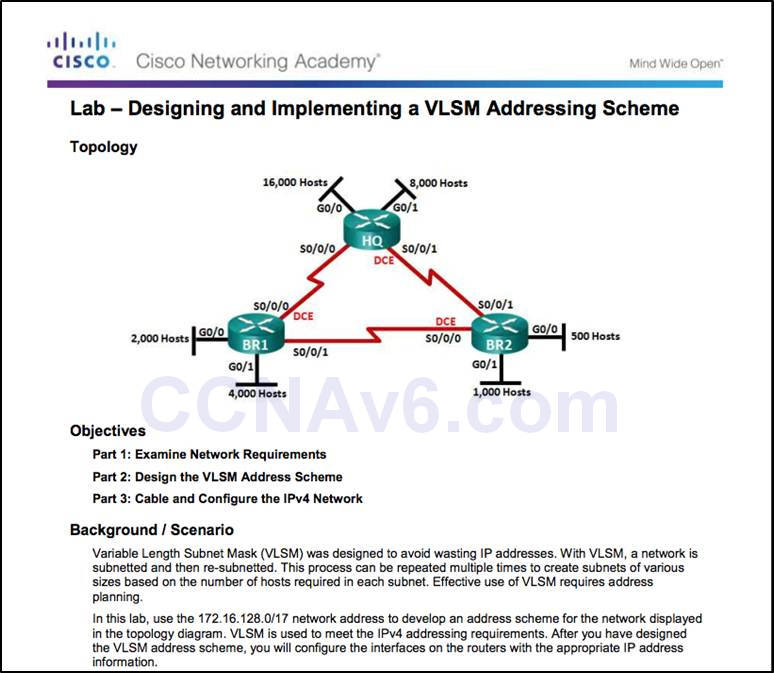 Introduction to Networks 6.0 Instructor Materials – Chapter 8: Subnetting IP Networks 158
