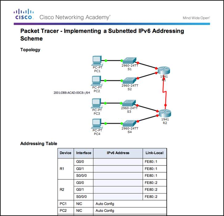 Introduction to Networks 6.0 Instructor Materials – Chapter 8: Subnetting IP Networks 163