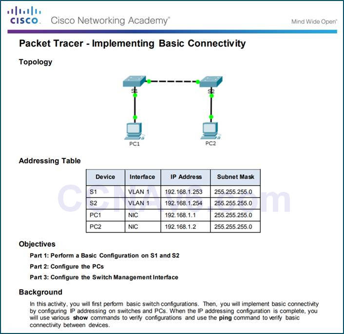 Introduction to Networks 6.0 Instructor Materials - Chapter 2: Configure a Network Operating System 81