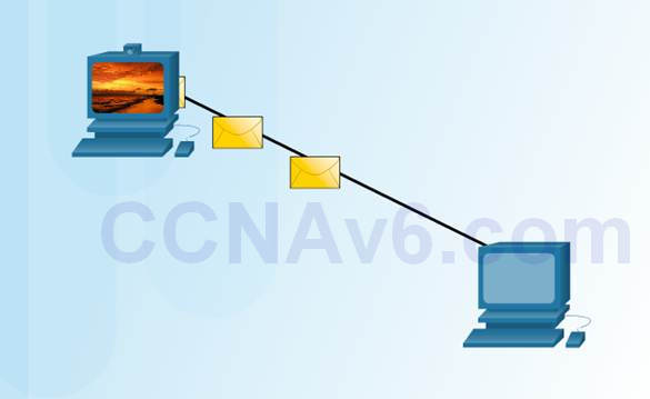 Introduction to Networks 6.0 Instructor Materials – Chapter 3: Network Protocols and Communication 47