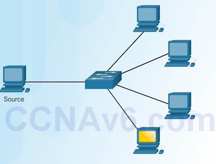 Introduction to Networks 6.0 Instructor Materials – Chapter 3: Network Protocols and Communication 49