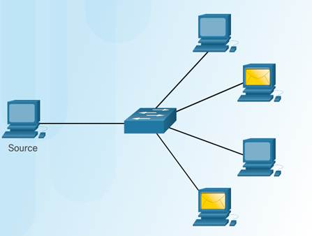 Introduction to Networks 6.0 Instructor Materials – Chapter 3: Network Protocols and Communication 50