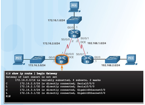 Routing and Switching Essentials 6.0 Instructor Materials – Chapter 2: Static Routing 90