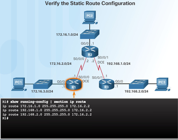 Routing and Switching Essentials 6.0 Instructor Materials – Chapter 2: Static Routing 103