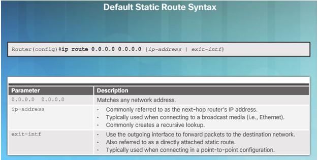 Routing and Switching Essentials 6.0 Instructor Materials – Chapter 2: Static Routing 104