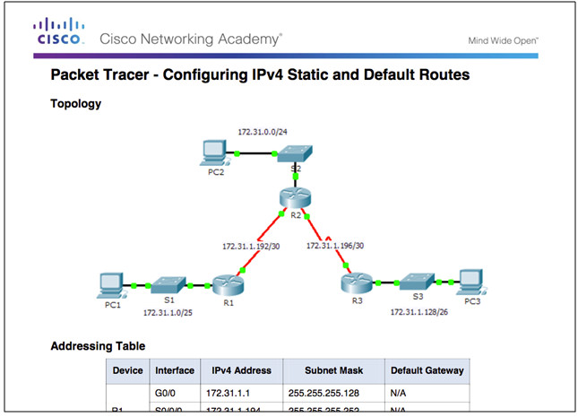 Routing and Switching Essentials 6.0 Instructor Materials – Chapter 2: Static Routing 107
