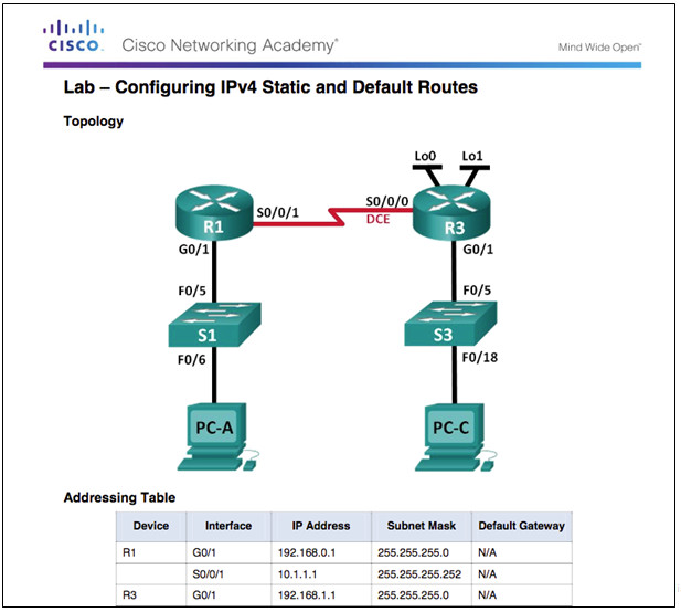 Routing and Switching Essentials 6.0 Instructor Materials – Chapter 2: Static Routing 108