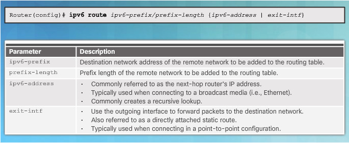 Routing and Switching Essentials 6.0 Instructor Materials – Chapter 2: Static Routing 109
