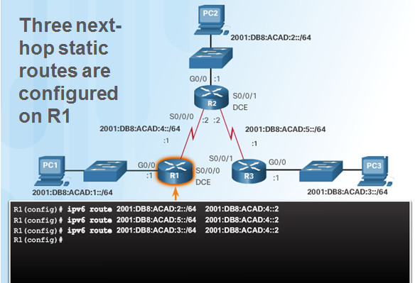 Routing and Switching Essentials 6.0 Instructor Materials – Chapter 2: Static Routing 113
