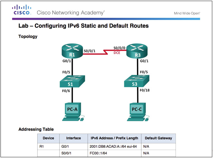 Routing and Switching Essentials 6.0 Instructor Materials – Chapter 2: Static Routing 125