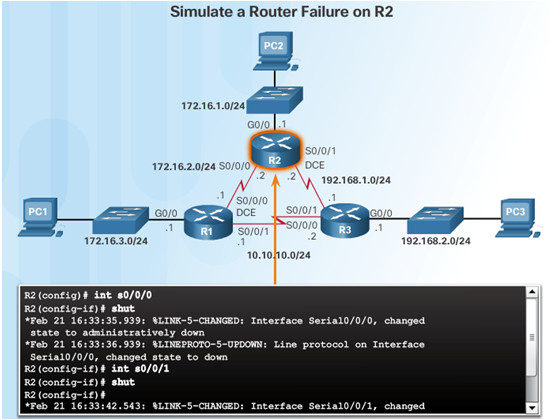 Routing and Switching Essentials 6.0 Instructor Materials – Chapter 2: Static Routing 130