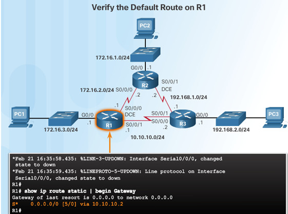 Routing and Switching Essentials 6.0 Instructor Materials – Chapter 2: Static Routing 131