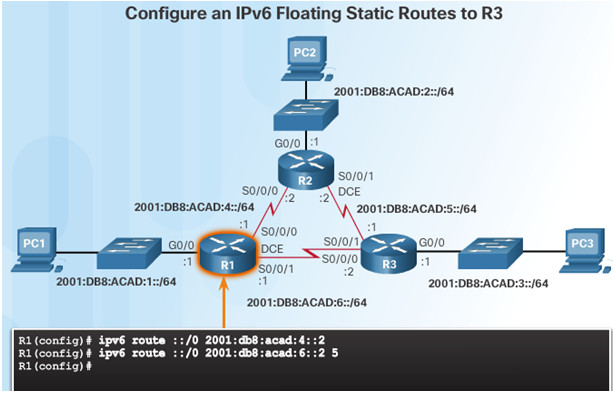 Routing and Switching Essentials 6.0 Instructor Materials – Chapter 2: Static Routing 133
