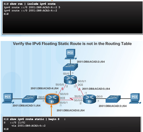 Routing and Switching Essentials 6.0 Instructor Materials – Chapter 2: Static Routing 134