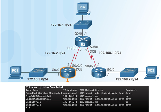Routing and Switching Essentials 6.0 Instructor Materials – Chapter 2: Static Routing 146