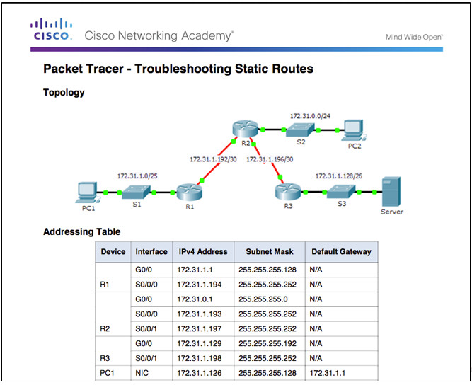 Routing and Switching Essentials 6.0 Instructor Materials – Chapter 2: Static Routing 152