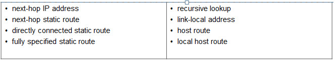 Routing and Switching Essentials 6.0 Instructor Materials – Chapter 2: Static Routing 154