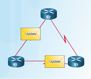 Routing and Switching Essentials 6.0 Instructor Materials – Chapter 3: Dynamic Routing 40