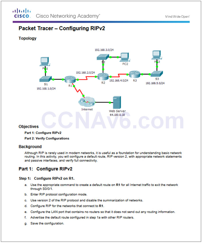 Routing and Switching Essentials 6.0 Instructor Materials – Chapter 3: Dynamic Routing 55