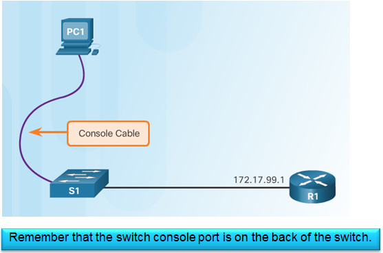 Routing and Switching Essentials 6.0 Instructor Materials – Chapter 5: Switch Configuration 44
