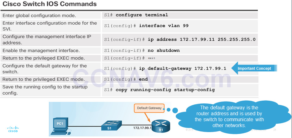 Routing and Switching Essentials 6.0 Instructor Materials – Chapter 5: Switch Configuration 45