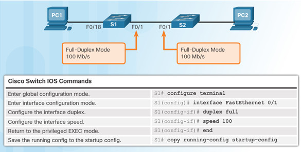 Routing and Switching Essentials 6.0 Instructor Materials – Chapter 5: Switch Configuration 48