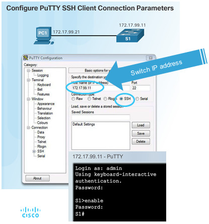 Routing and Switching Essentials 6.0 Instructor Materials – Chapter 5: Switch Configuration 61