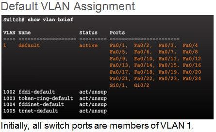 Routing and Switching Essentials 6.0 Instructor Materials – Chapter 6: VLANs 72