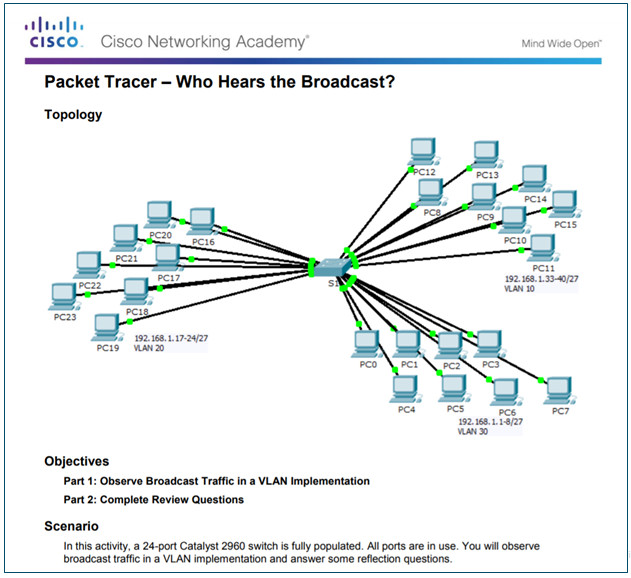 Routing and Switching Essentials 6.0 Instructor Materials – Chapter 6: VLANs 74