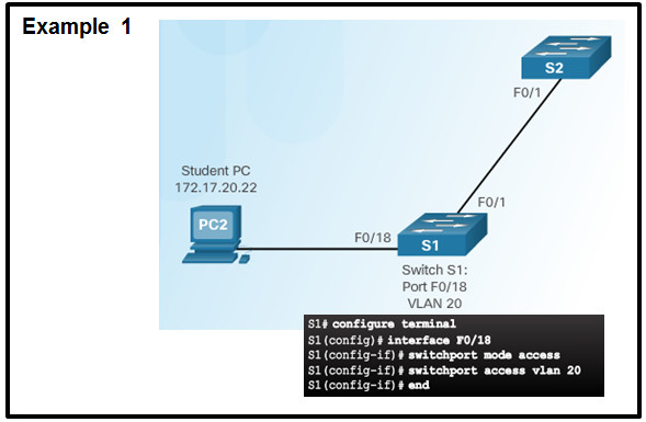 Routing and Switching Essentials 6.0 Instructor Materials – Chapter 6: VLANs 84