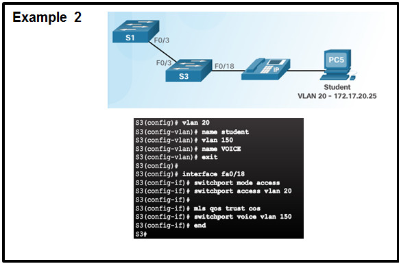 Routing and Switching Essentials 6.0 Instructor Materials – Chapter 6: VLANs 85