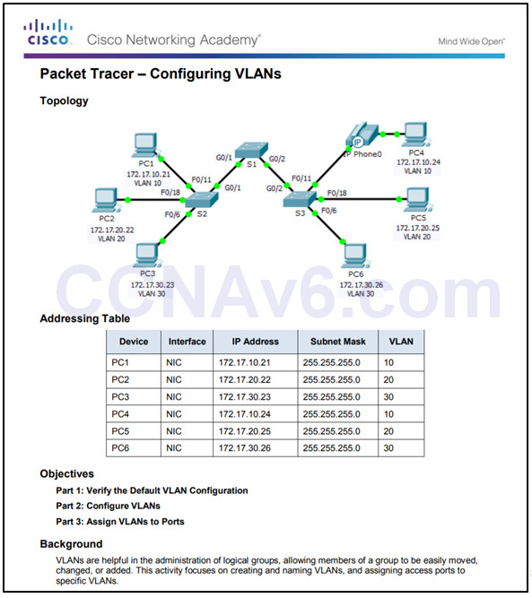 Routing and Switching Essentials 6.0 Instructor Materials – Chapter 6: VLANs 91