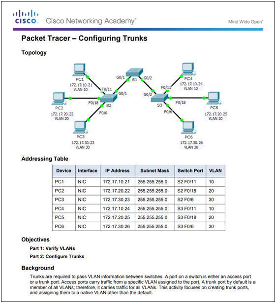Routing and Switching Essentials 6.0 Instructor Materials – Chapter 6: VLANs 98