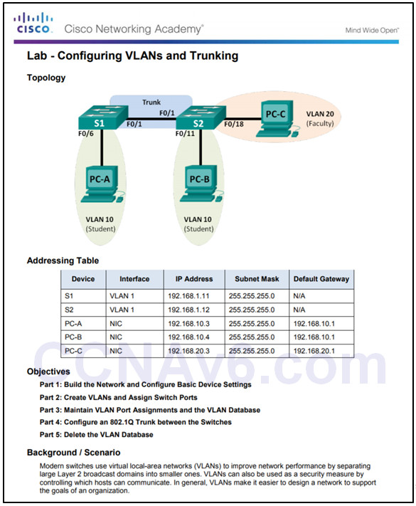 Routing and Switching Essentials 6.0 Instructor Materials – Chapter 6: VLANs 99