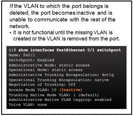 Routing and Switching Essentials 6.0 Instructor Materials – Chapter 6: VLANs 102