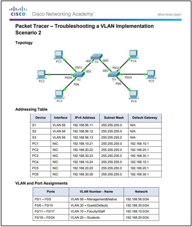 Routing and Switching Essentials 6.0 Instructor Materials – Chapter 6: VLANs 111