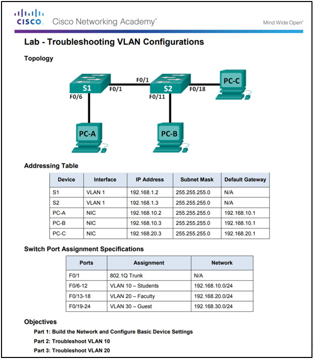 Routing and Switching Essentials 6.0 Instructor Materials – Chapter 6: VLANs 112
